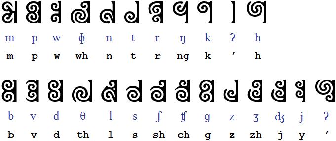 A New Script For Maori